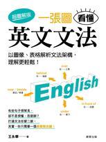 一張圖看懂英文文法【超圖解版】